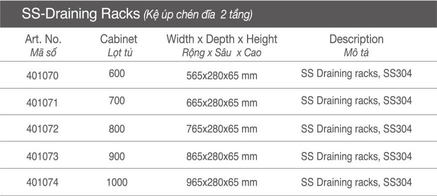 Thông số Kệ úp chén đĩa 2 tầng
